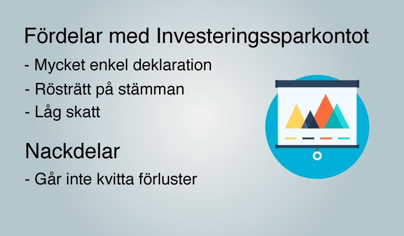 Investeringssparkontots fördelar och nackdelar