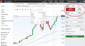 IG-Markets korta aktier