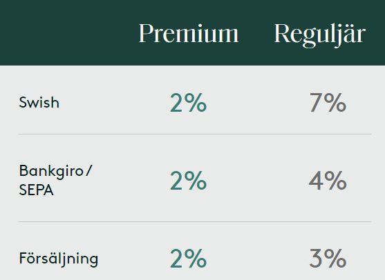safello premium