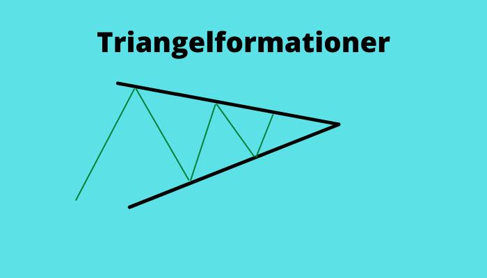 Triangelformationer