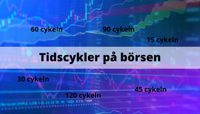 Tidscykler börsen