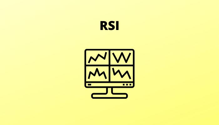 RSI - indikator