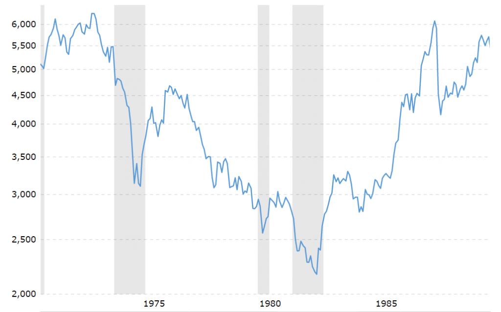 oljekraschen börsen