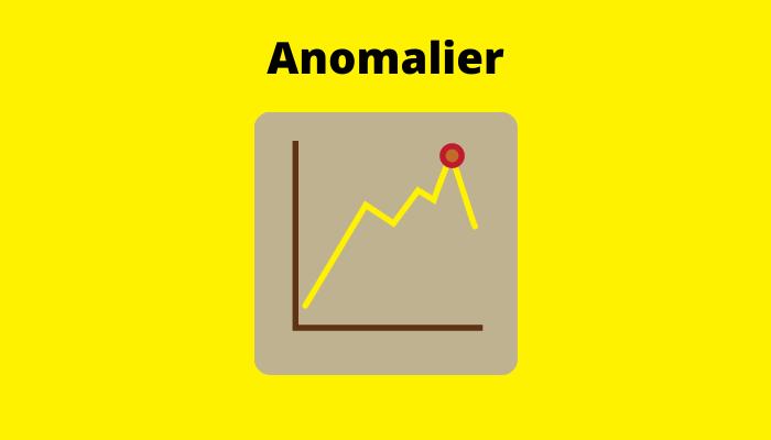 Anomalier på börsen