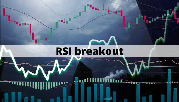 RSI breakout - strategi